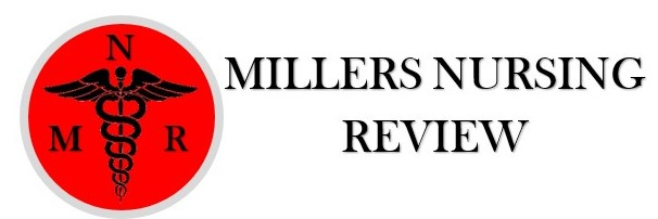 Millers College of Nursing – Remediation/Refresher
